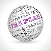 ira plan theme sphere with keywords
