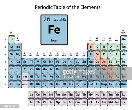 Iron big on periodic table of the elements with atomic number symbol iron big on periodic table of the elements with atomic number symbol and weight with color delimitation on white background vector vector art getty images urtaz Gallery