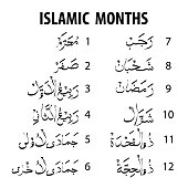 Islamic months on white background