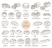 Isolated sketches of bread types
