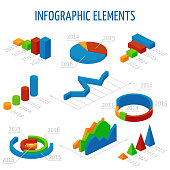 Isometric 3d vector charts set for infographics