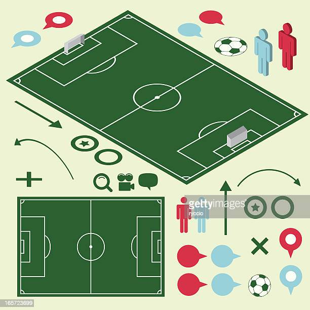 Isometric and flat soccer strategy