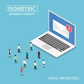 Isometric business people looking to new email notification on laptop monitor