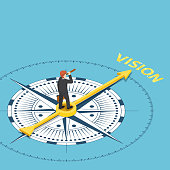 Isometric businessman with spyglass telescope on compass that point to vision word
