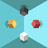 Isometric cubes, chaos concept