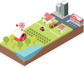 Isometric, Farm and City
