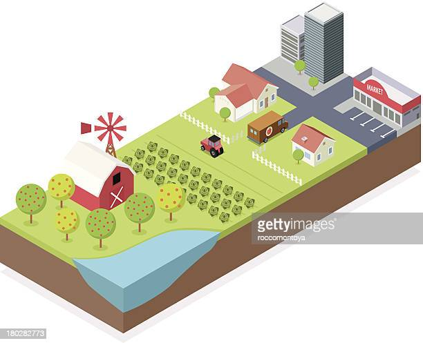 isometric, farm and city - ranch stock illustrations