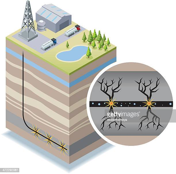 Isometric, Fracking