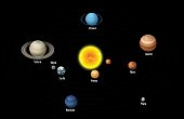 Isometric High quality solar system planets