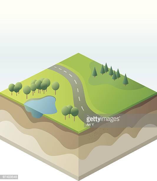 Isometric landscape