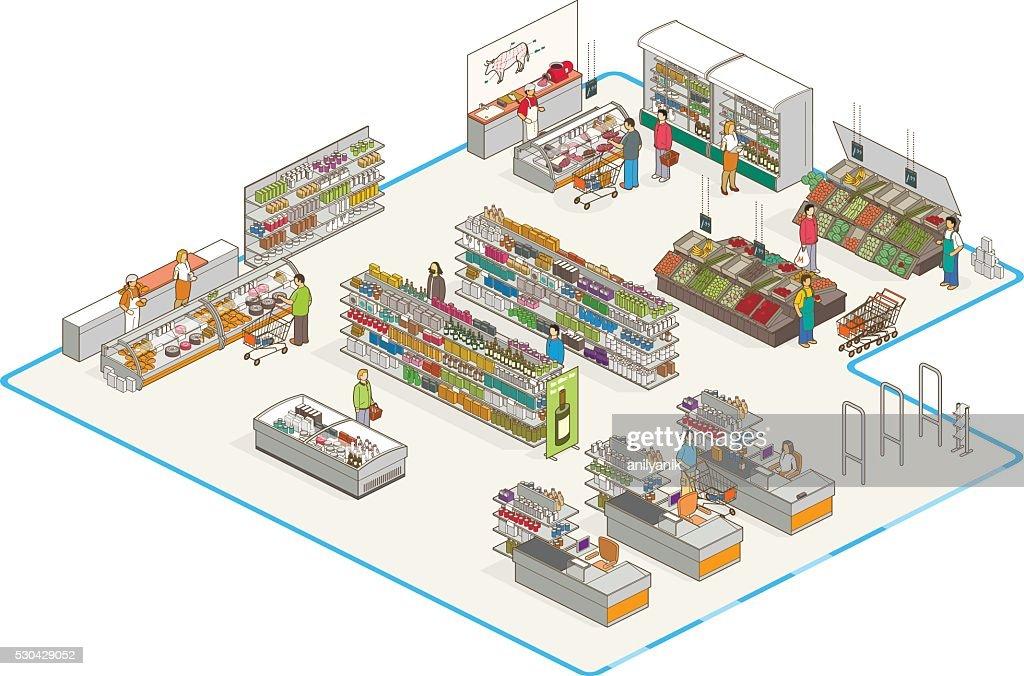 isometric market