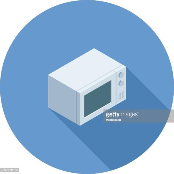 Isometric Microwave