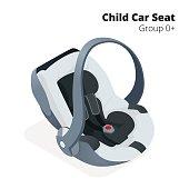 Isometric Newborn baby Car Seat