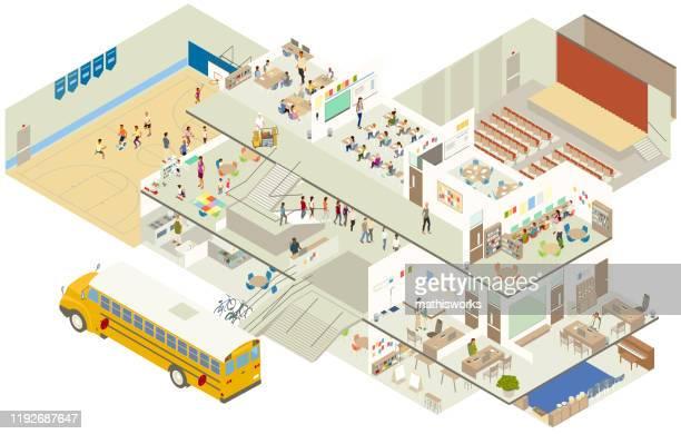 isometric school cutaway illustration - sports hall stock illustrations