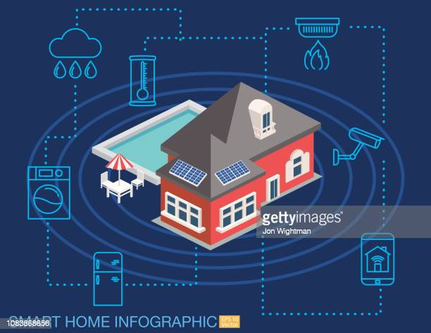 isometric smart home concept - solar home - safe security equipment stock illustrations
