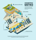 Isometric subway station. Multiple subway levels with tunnel train, escalator, entrance electric gates signs railway vector 3d pictures