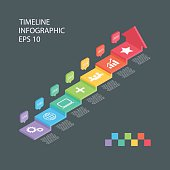 Isometric timeline infographic design template