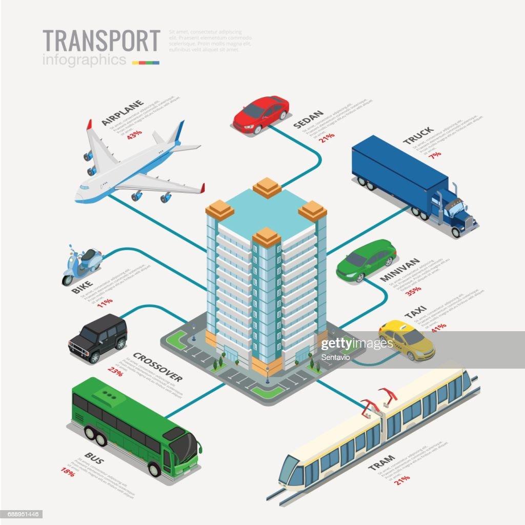 Isometrische Transport Infografiken Konzept Vektor Vorlage Flache ...