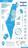 Israel - infographic map - Illustration