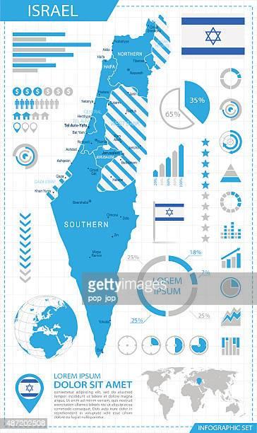 israel-infografik karte-illustration - israel stock-grafiken, -clipart, -cartoons und -symbole
