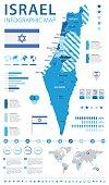 13 - Israel Map - 4B Infographic 10