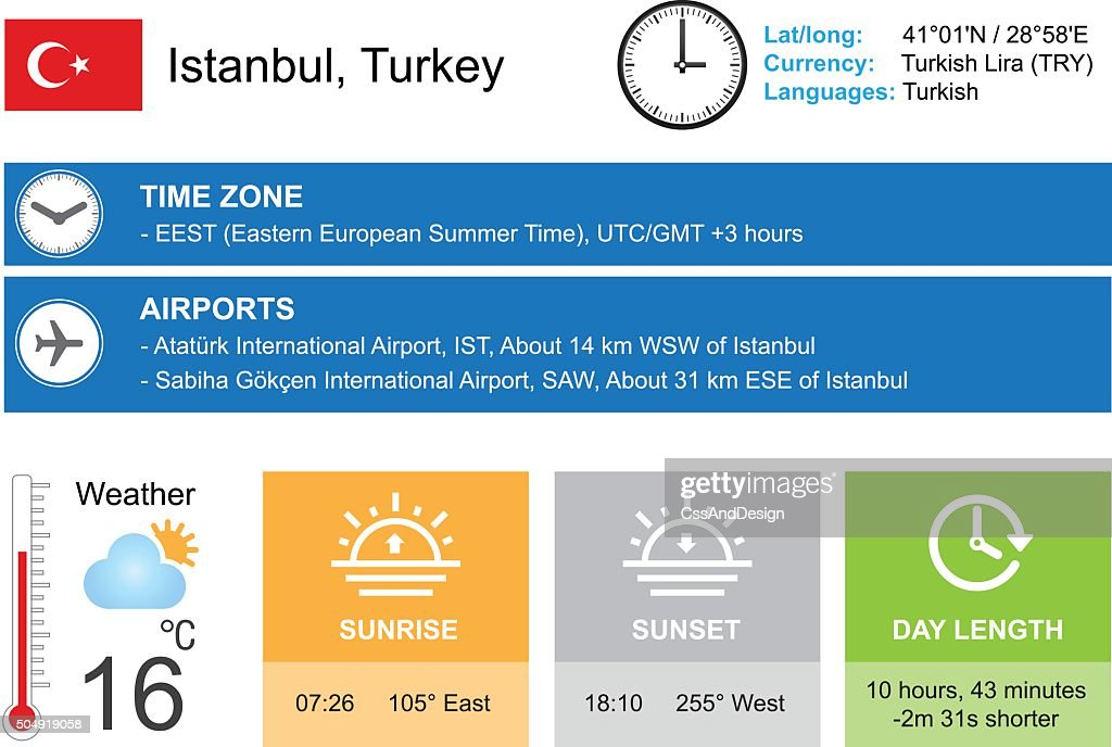 Istanbul, Turkey. Infographic design. Time and Date. Weather widgets template.