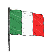 Italian flag drawing - vintage like colour illustration of flag of Italy. Banner on white background.