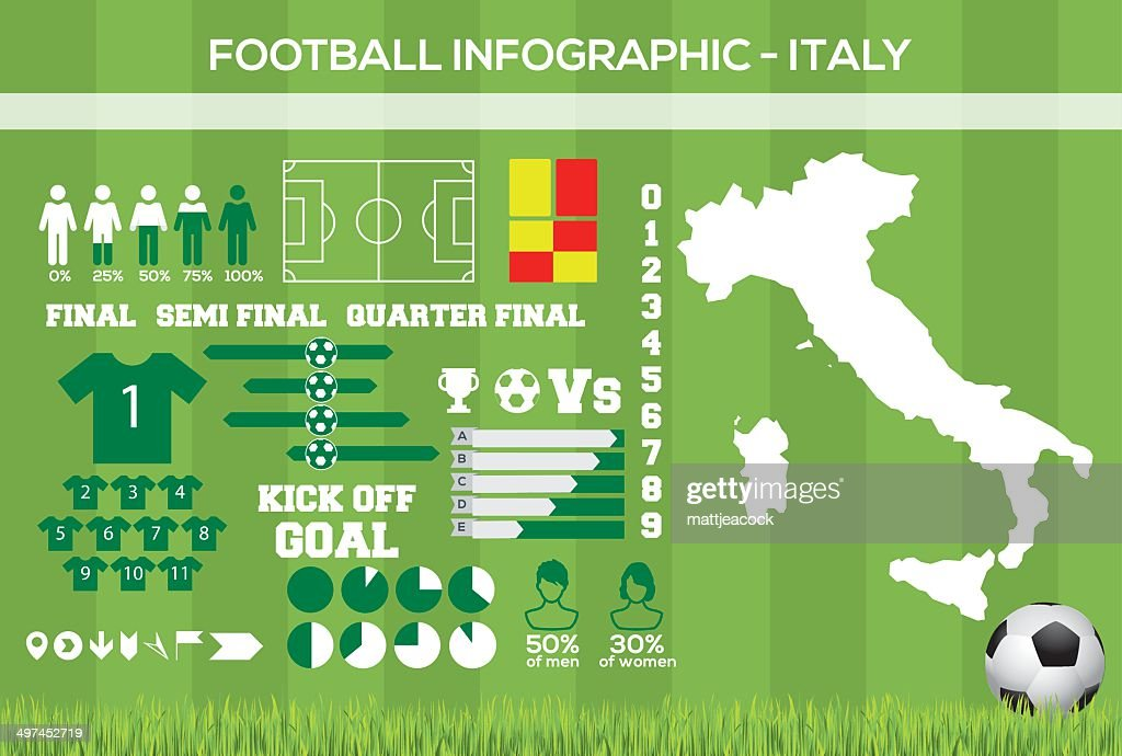 Italy Football Infographic