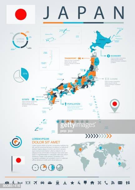 12 - japan - blue-orange infographic 10 - osaka prefecture stock illustrations, clip art, cartoons, & icons