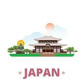 Japan country design template. Flat cartoon style historic sight showplace web site vector illustration. World vacation travel sightseeing Asia Asian collection. Great Buddha Kamakura Todai-Ji Nara.