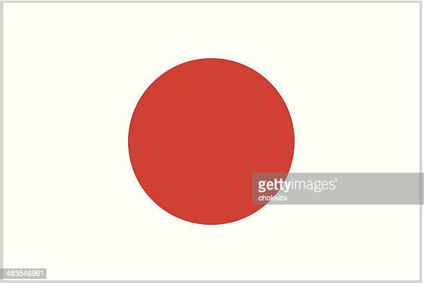 japan or japanese flag