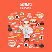Japanese cuisine. Japanese chef. Set of Japanese traditional dishes. Vector illustration.