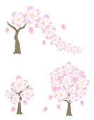 "Japanese Spring Image ""Cherry-blossom"""