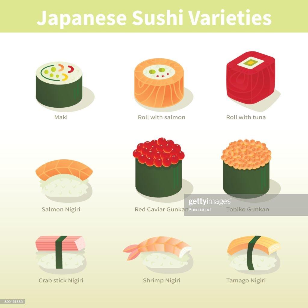 Japanese Sushi Types illustration.