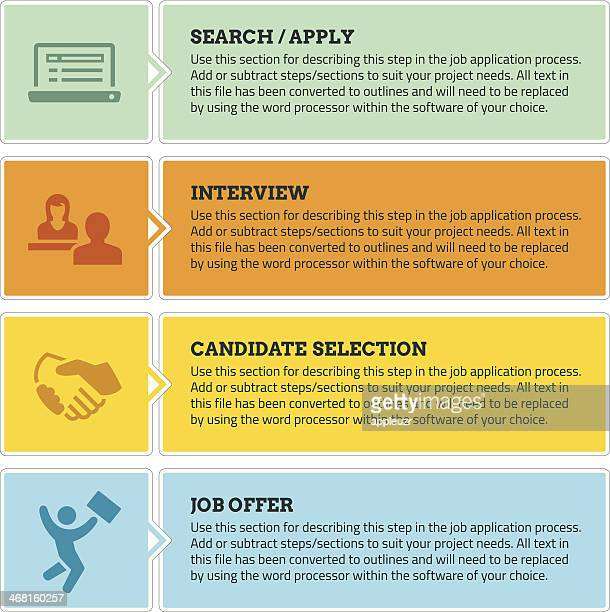 Job Application Infographic