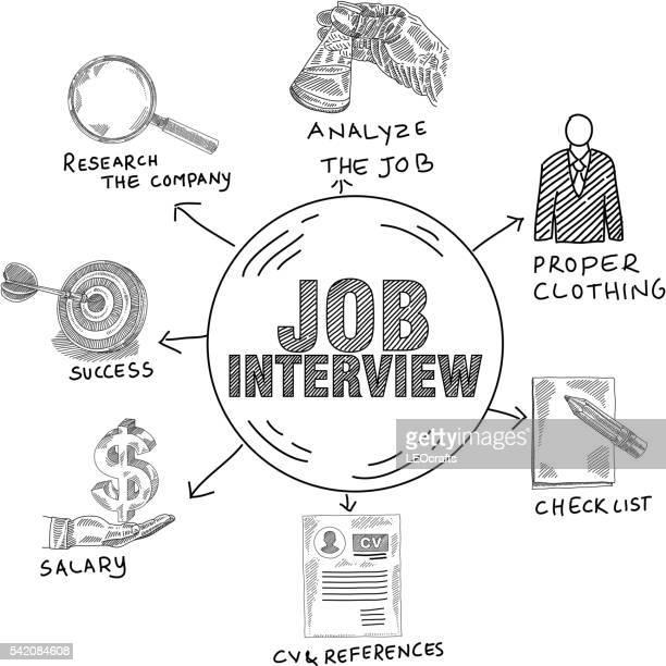 job interview infographic - job interview stock illustrations, clip art, cartoons, & icons