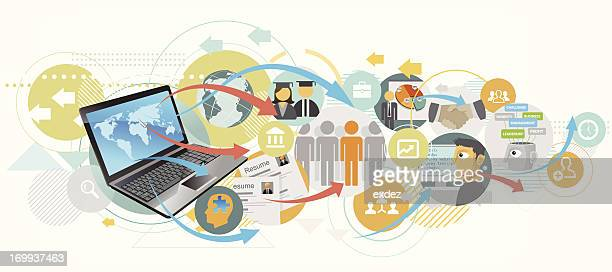 Job recruitment using internet