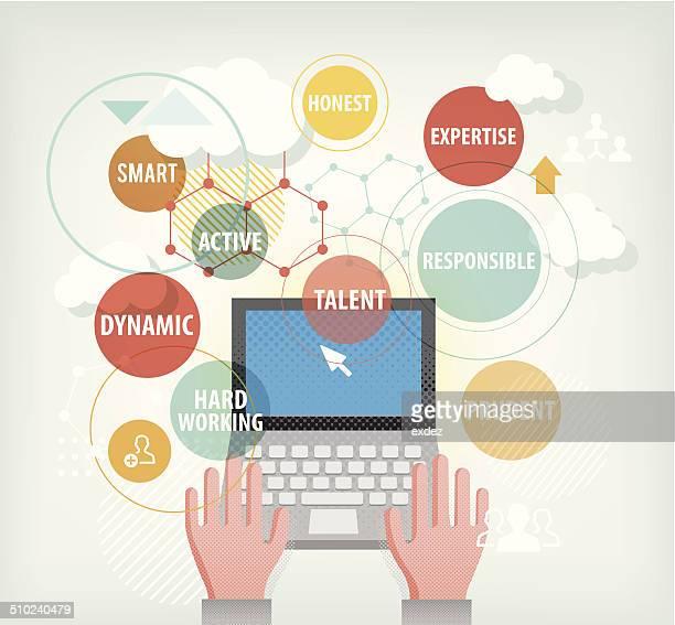 Job search by internet