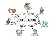 Job Search - Chart with keywords and icons - Sketch