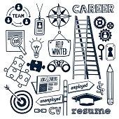 Jobs & Career
