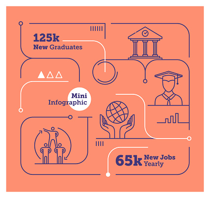 Jobs Mini Infographic - gettyimageskorea