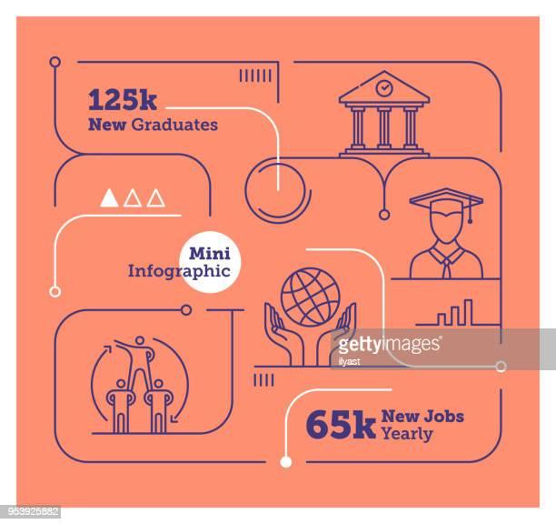 jobs mini infographic - continuity stock illustrations