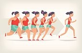 Jogging training process