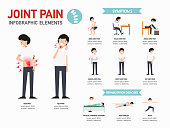 joint pain infographics