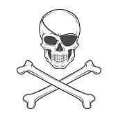 Jolly Roger with eyepatch and crossbones template. Evil skull