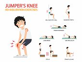 jumper's knee rehabilitation exercises infographic, illustration.