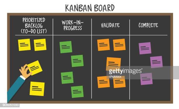 kanban board - post it stock illustrations, clip art, cartoons, & icons