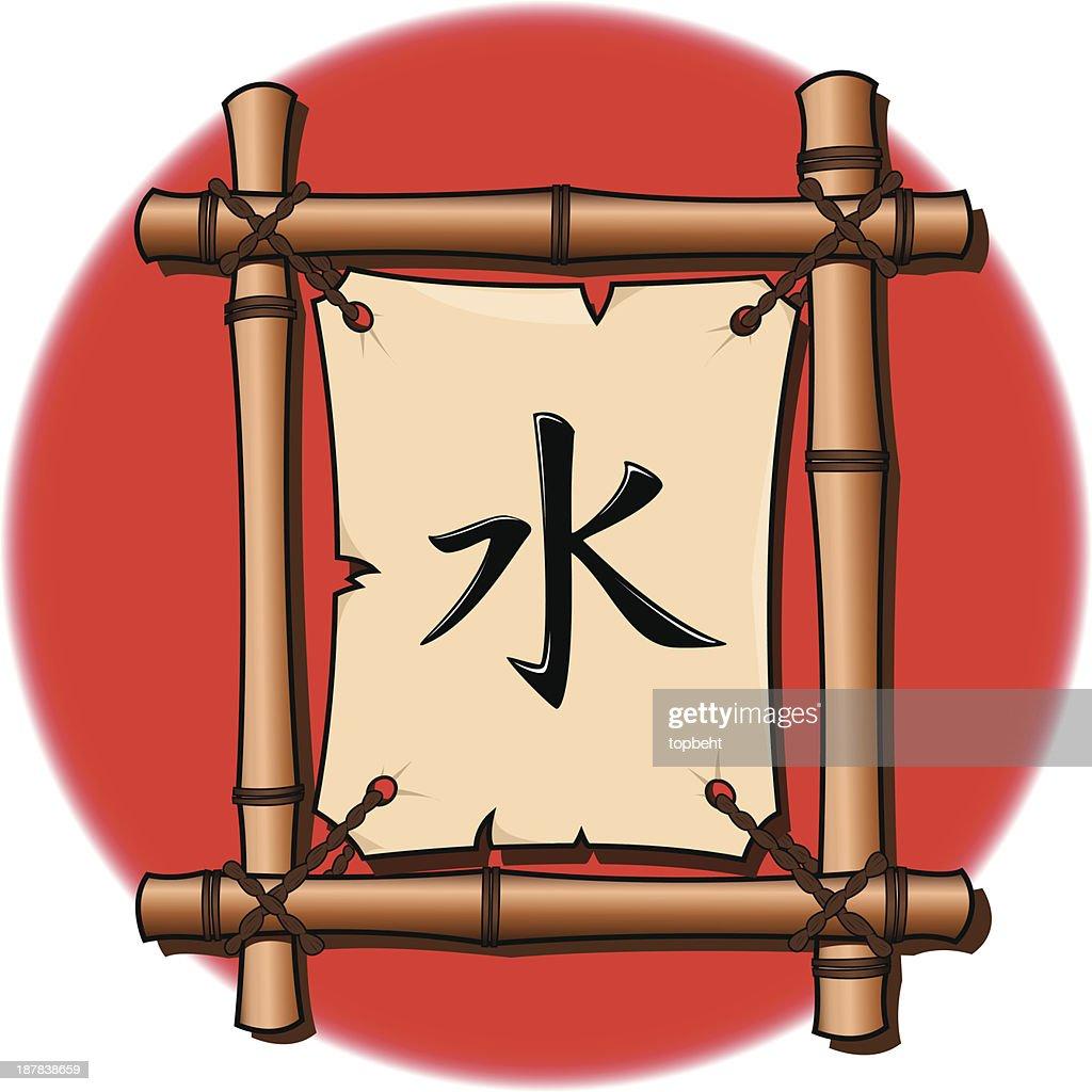 Kanji Water