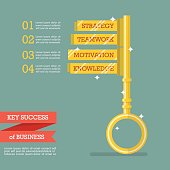 Key success of business infographic