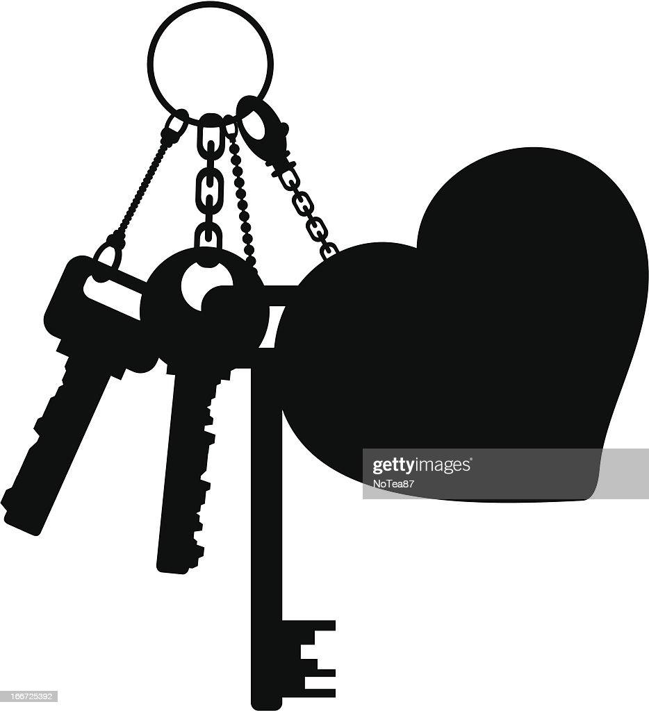 Keys to heart